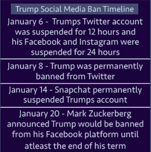 Former President Donald Trump Banned from Multiple Social Media Sites